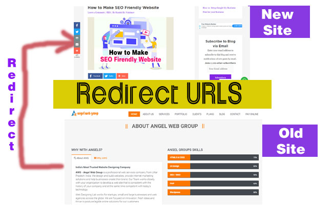 How to redirect a url to another url